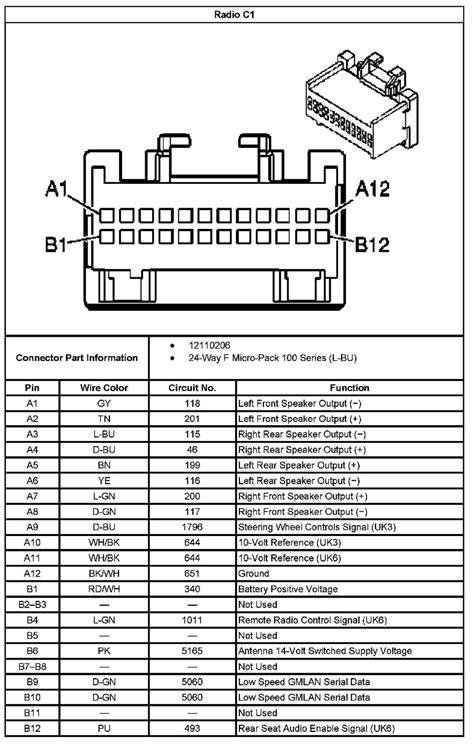 2005 Chevy Cavalier Wiring Harnes Diagram by 2005 Chevy Cavalier Radio Wiring Diagram Camizu Org