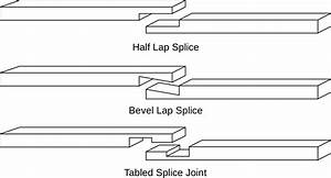 Understanding About Types of Wood Joints