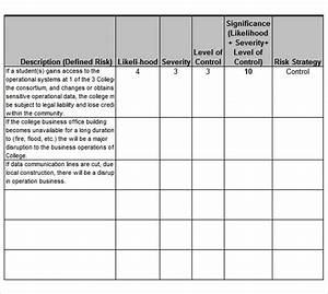 9 sample risk analysis templates to download sample With it risk analysis template