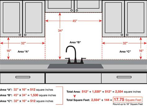 how to measure kitchen countertops stainless steel backsplash how to