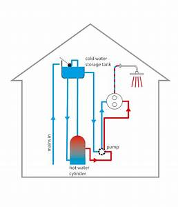 Piping Diagram For Hot Water Storage Tank
