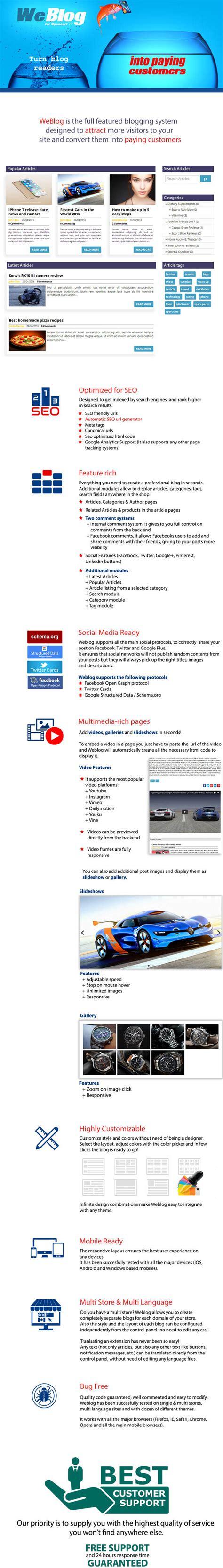 Opencart Weblog Full Featured Blog Discount
