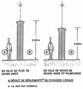 Pose D Un Grillage En Limite De Propriété : hauteur maximum d 39 un mur privatif ~ Premium-room.com Idées de Décoration