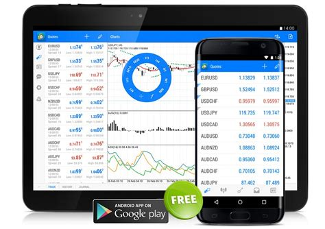 mt4 mobile metatrader 5 mobile applications for iphone and android