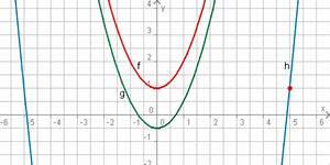 Normalparabel Berechnen : aufgaben normalparabel nach oben unten verschieben ~ Themetempest.com Abrechnung