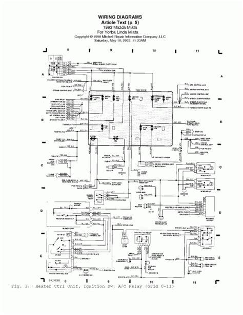 wiring diagram for mazda 323 astina mazda car radio