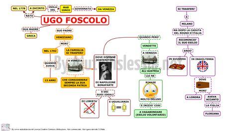 Saggio Breve Sull Illuminismo Italiano 123scuola