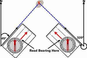 Oa Guide To Map  U0026 Compass