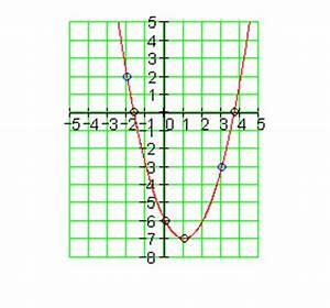 Koordinatensystem Berechnen : l sungen parabel durch 3 punkte i ~ Themetempest.com Abrechnung