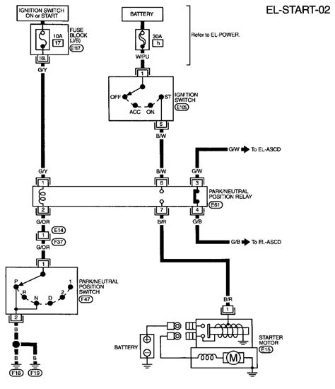 1999 Nissan Maxima Wiring Diagram by I A 1999 Nissan Maxima And My Husband Has Changed The