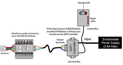 Colour Changing Rgb Led Modules Wiring Schematics