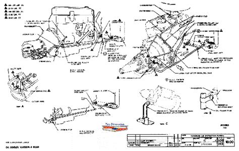 Where Can You Find Diagram Chevy Turbo