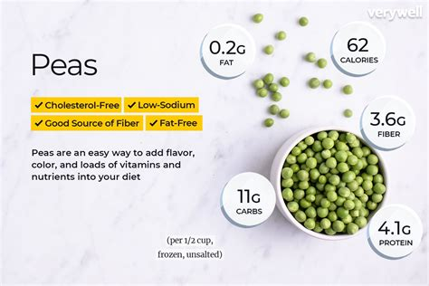 peas nutrition facts calories carbs  health benefits