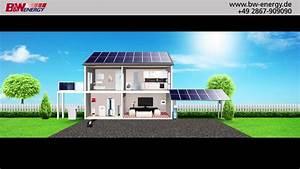 Stromspeicher Photovoltaik Test : 84 unabh ngig mit photovoltaik stromspeicher und ~ Jslefanu.com Haus und Dekorationen
