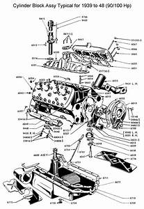 1941 Ford Coe Engine Info