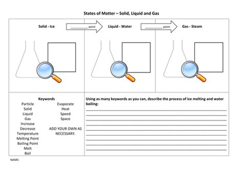 states of matter worksheet particle model by lewistull