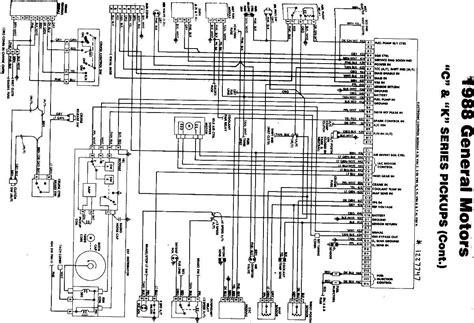 Chevy Truck Wiring Diagram Database