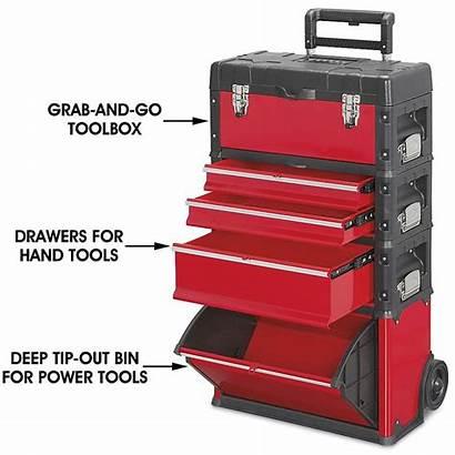 Tool Uline Rolling Portable Toolbox Bags Wheels