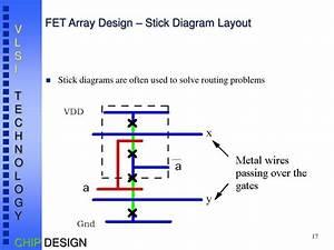 Ppt - Fet Array Design-stick Diagrams Powerpoint Presentation