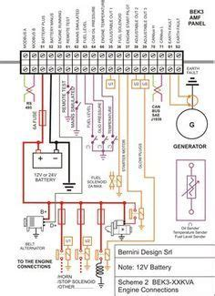 diesel generator control panel wiring diagram engine connections cte diesel transportation in