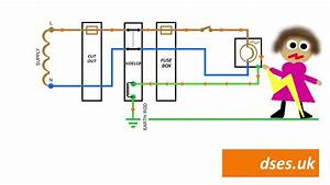 The Voltage Operated Earth Leakage Circuit Breaker