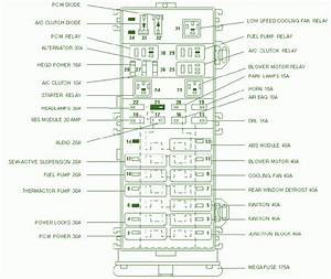 Ford Taurus 2004 Fuse Box Diagram  U2013 Auto Fuse Box Diagram