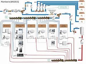 Schema Installation Plomberie Maison : avis sur schema plomberie en multicouches page 1 ~ Voncanada.com Idées de Décoration