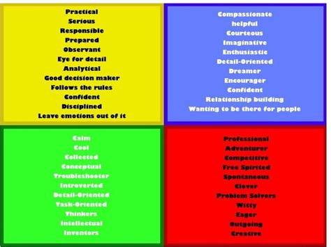 color types personality types blue yellow green this page