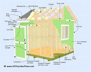 DIY Gable Shed Plans Material List - Free Plans