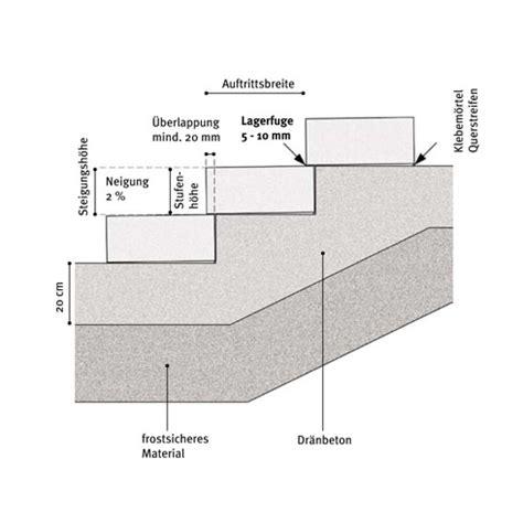 Blockstufen Beton Maße by Merkmale Blockstufen Nord Berding Beton