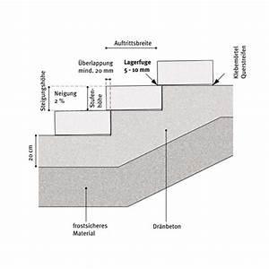 Blockstufen Beton Setzen : merkmale blockstufen nord garten pflasterung ~ Orissabook.com Haus und Dekorationen
