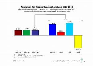 Kv Baden Württemberg Abrechnung : aok gesundheitspartner niedersachsen krankenhaus ~ Themetempest.com Abrechnung
