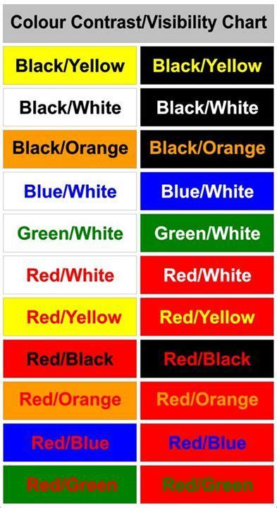 color contrast visibility chart sign painting tools