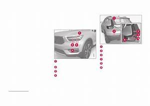 Volvo Xc40  2019 Year   Manual