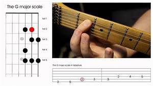 Left Handed Guitar Lesson How To Play A Major Scale Youtube