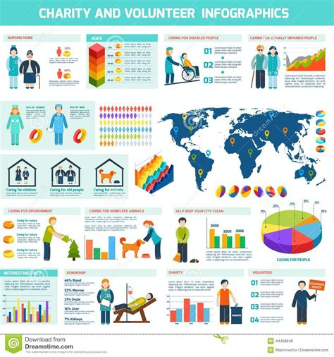 How To Make Volunteer Work Sound On A Resume by Volunteer Infographic Set Stock Vector Image 44406848