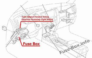 Fuse Box Diagram  U0026gt  Toyota 4runner  N210  2003