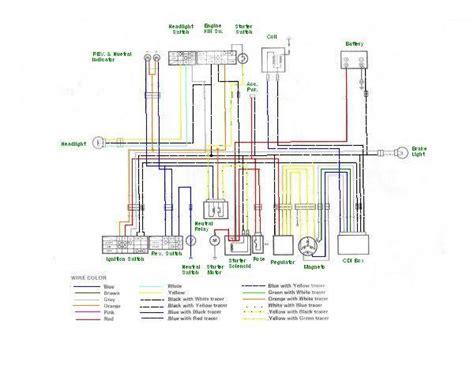 Suzuki Ozark Fuse Box by Ozark 250 Wiring Diagram Cool Wiring Diagrams