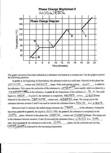Phase Changes Worksheet Homeschooldressagecom