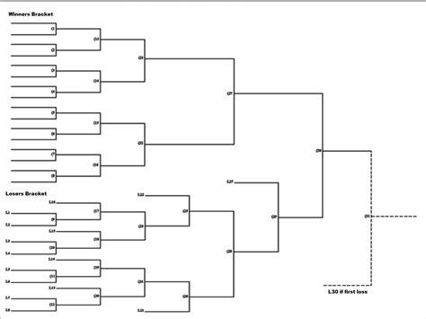 Fillable 6 Team Tourney Bracket Editable Bracket Sports Tournaments Bracket Teams