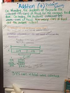 14 Best Images About 4th Grade Math  Strip Diagram On