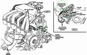 Location On Motor Of Temperature Guage Sending Unit On A 1990 4 7 Ford F150 Inline 6 Cyl Engine