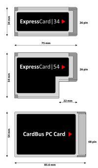 ExpressCard - OEMPCWorld