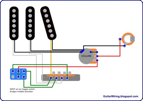 the guitar wiring diagrams and tips dale stratocaster guitar wiring