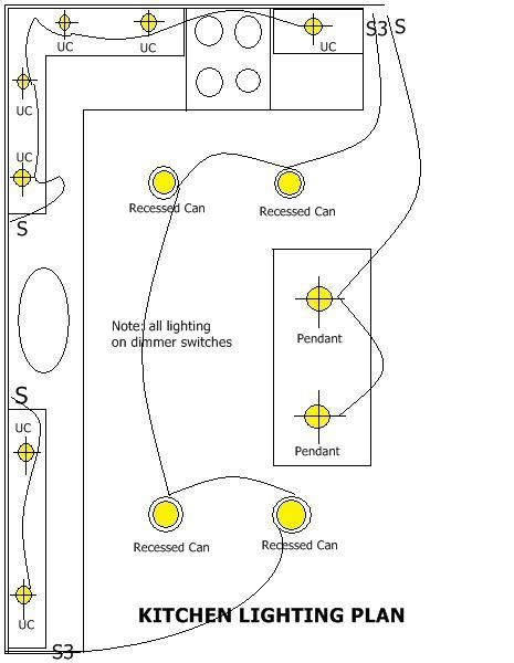 Basic Home Kitchen Wiring Circuits Google Search