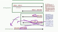 TCP Flow Control - YouTube
