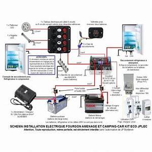 Installation Prise Electrique Pour Voiture : kit installation pour fourgon am nag et camping car jplec ~ Maxctalentgroup.com Avis de Voitures