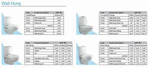 parryware sanitary products price list for european With parryware bathroom fittings price list