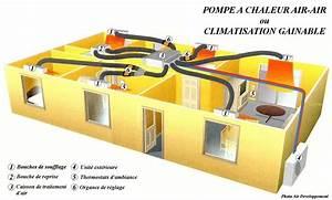Comment Installer Une Climatisation : plancherchauffantrafraichissant ~ Medecine-chirurgie-esthetiques.com Avis de Voitures