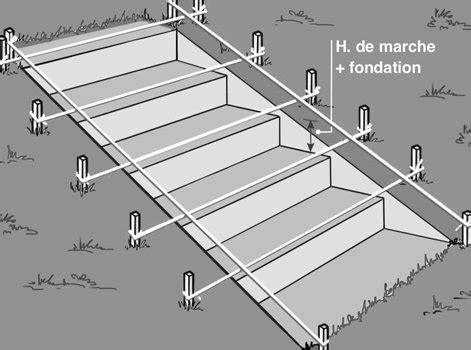 comment creer  escalier exterieur en pierre leroy merlin